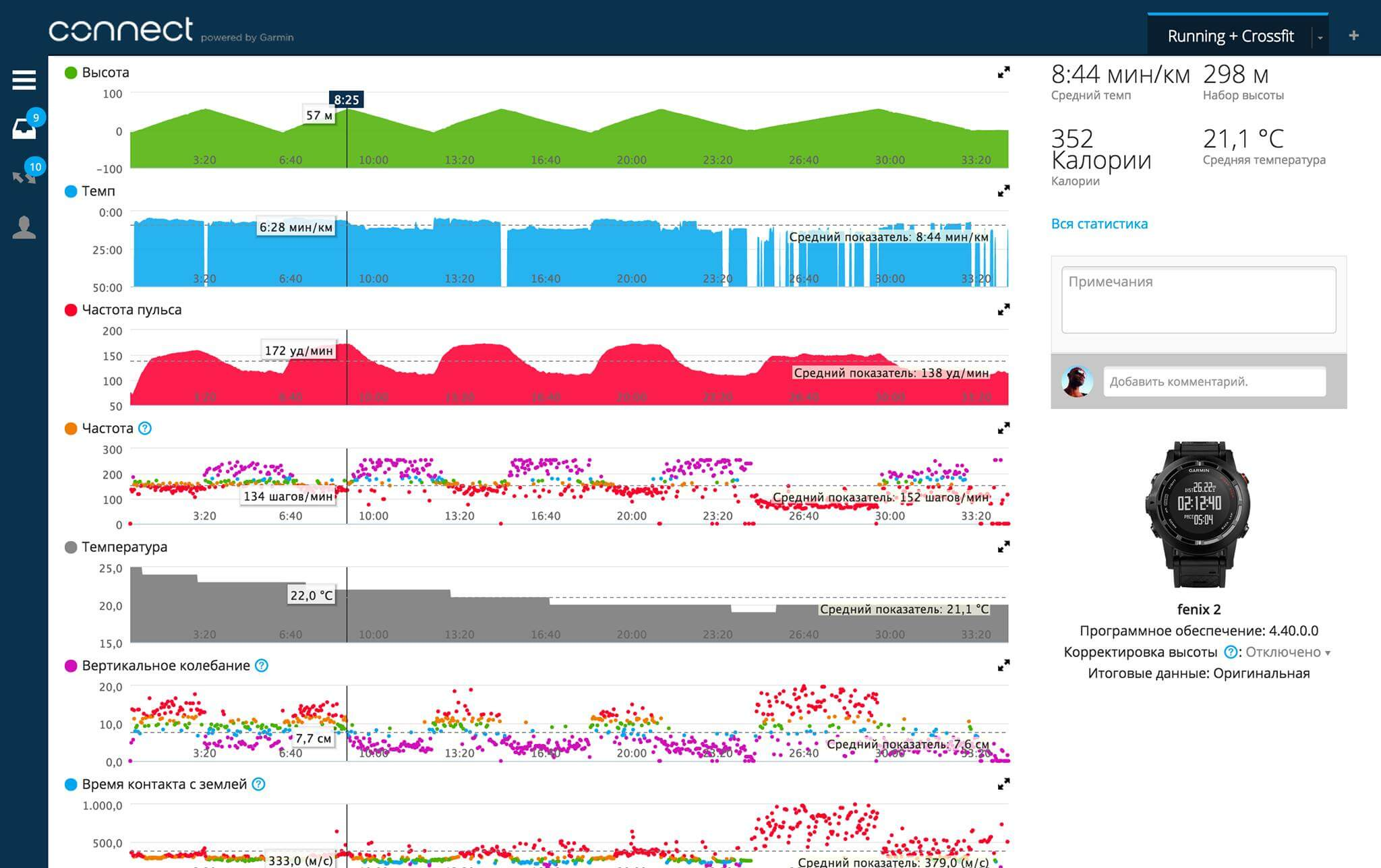 That's the amount of data a Garmin sport tracker gets from 1 run.